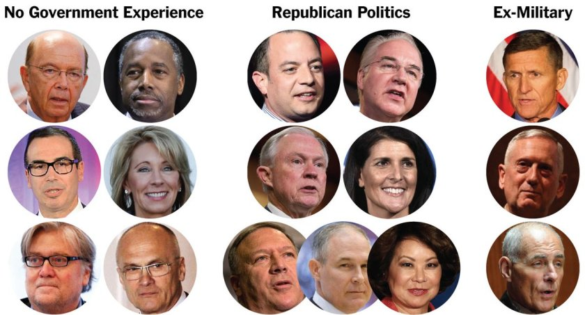 Trump_Cabinet_Categorized