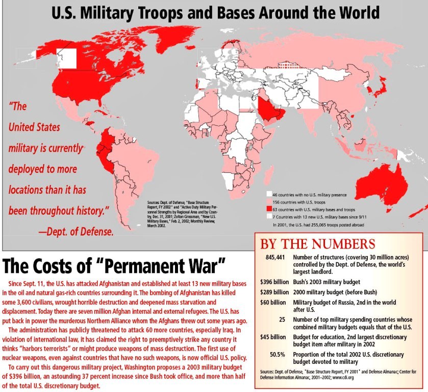 US_bases