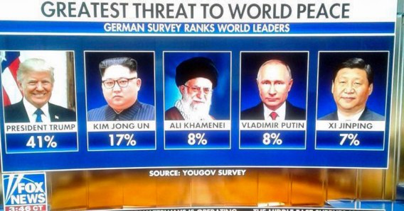 world-peace-threat-ranking